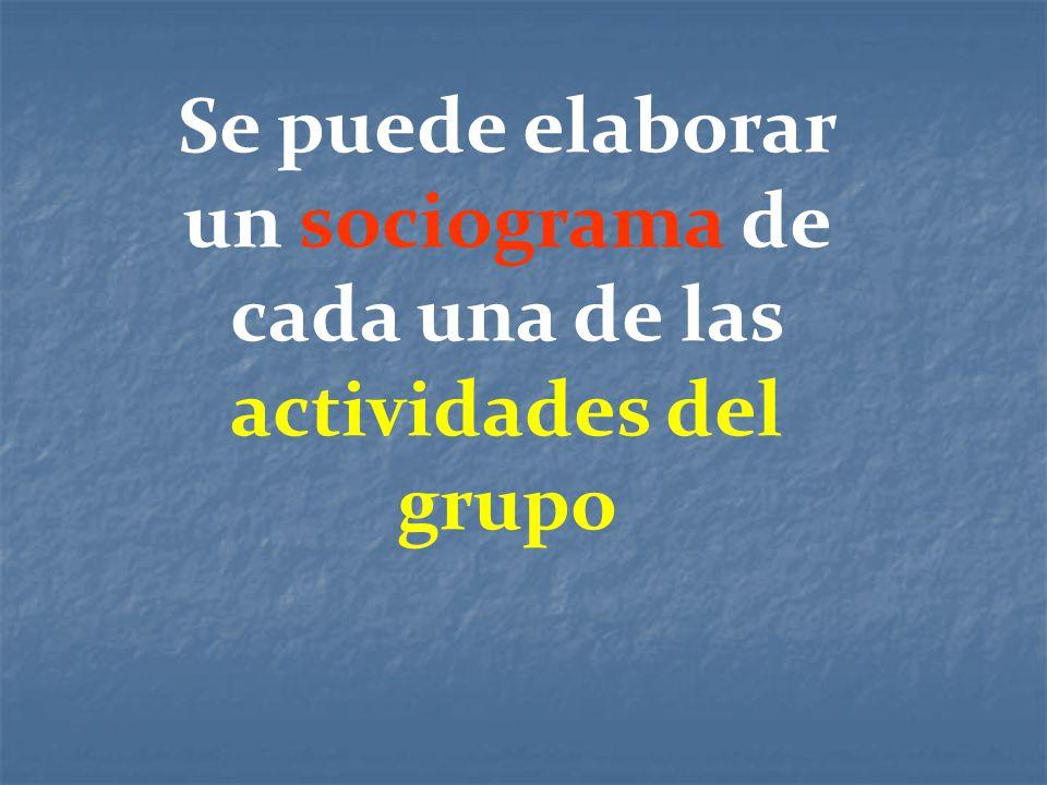 Se puede elaborar un sociograma de cada una de las actividades del grupo