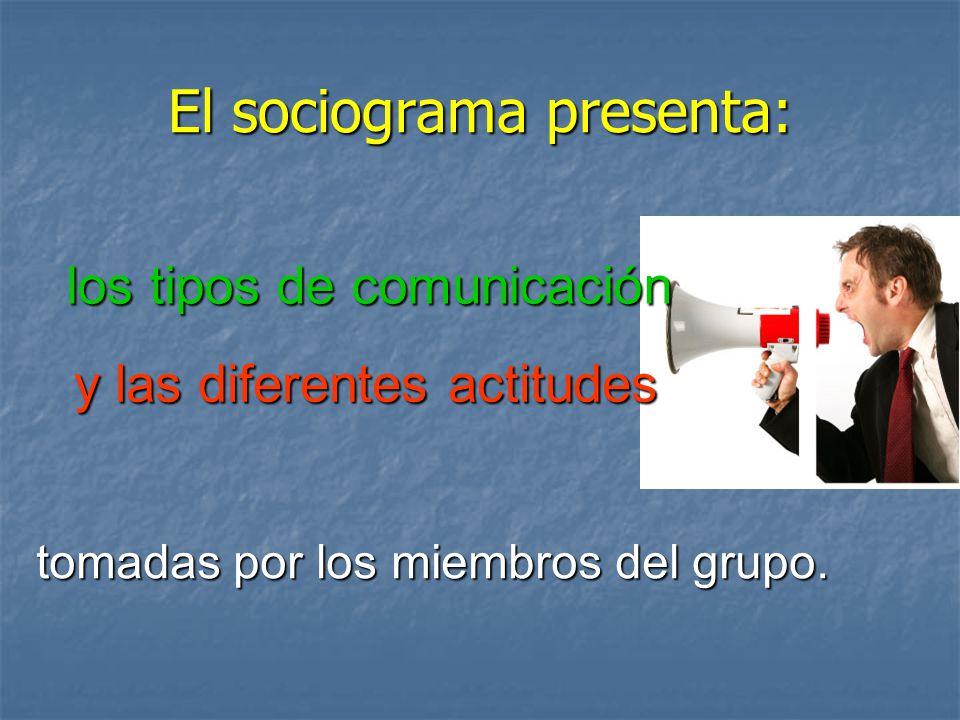 El sociograma presenta:
