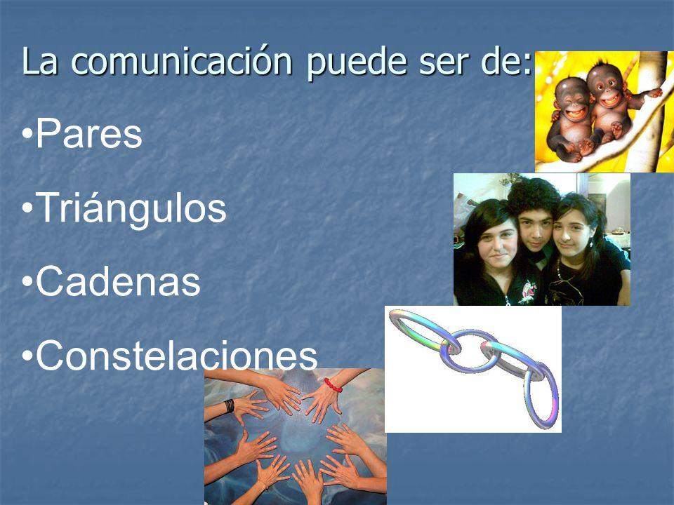 La comunicación puede ser de: