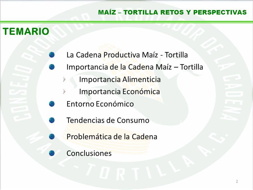 TEMARIO La Cadena Productiva Maíz - Tortilla