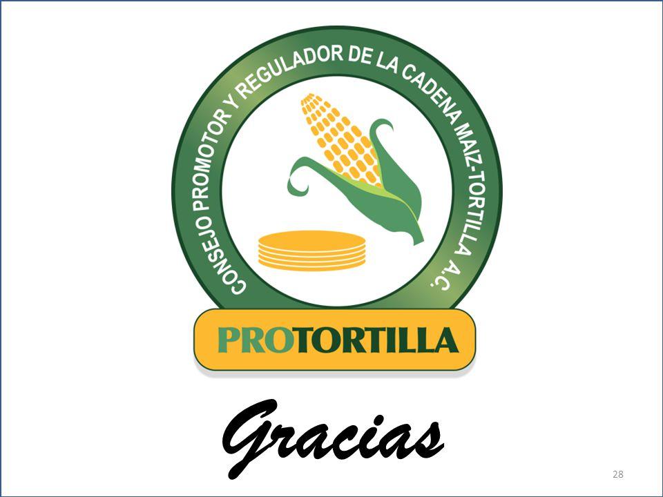 Gracia Gracias Gracias