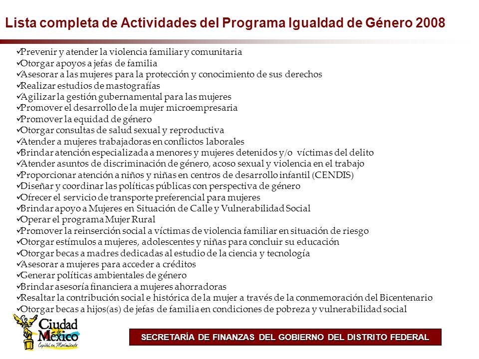 Lista completa de Actividades del Programa Igualdad de Género 2008