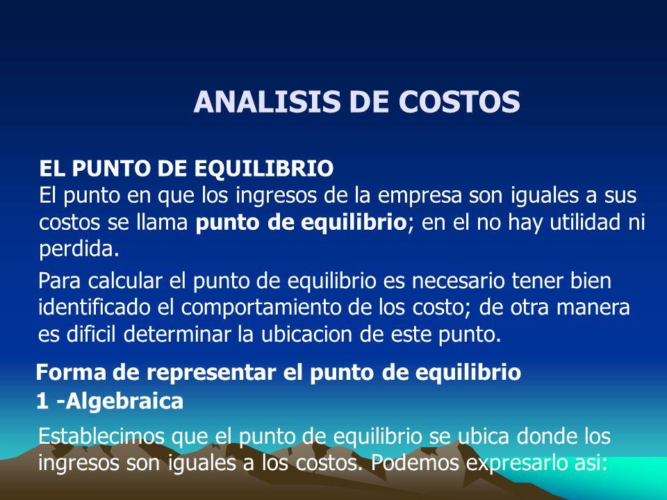 ANALISIS DE COSTOS EL PUNTO DE EQUILIBRIO