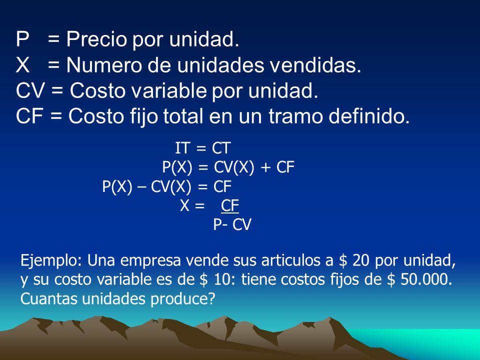 X = Numero de unidades vendidas. CV = Costo variable por unidad.