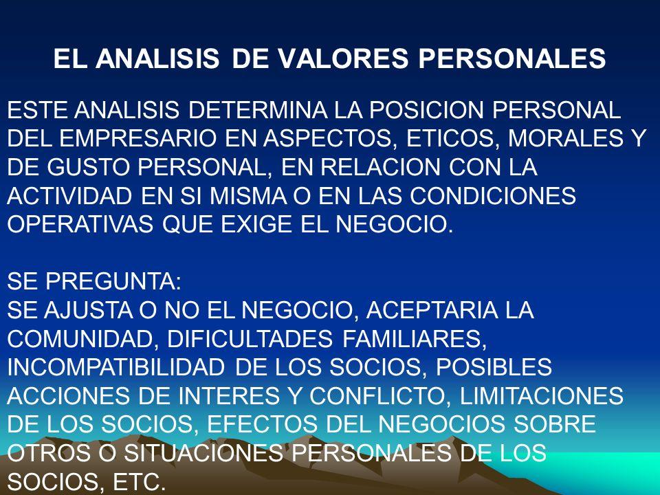 EL ANALISIS DE VALORES PERSONALES