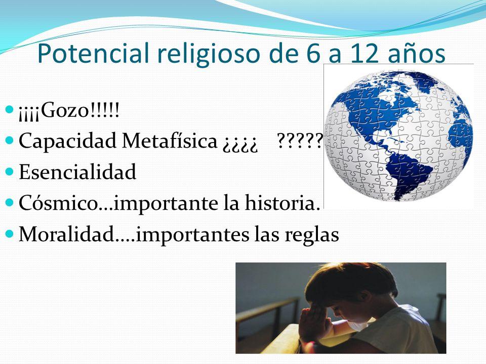 Potencial religioso de 6 a 12 años