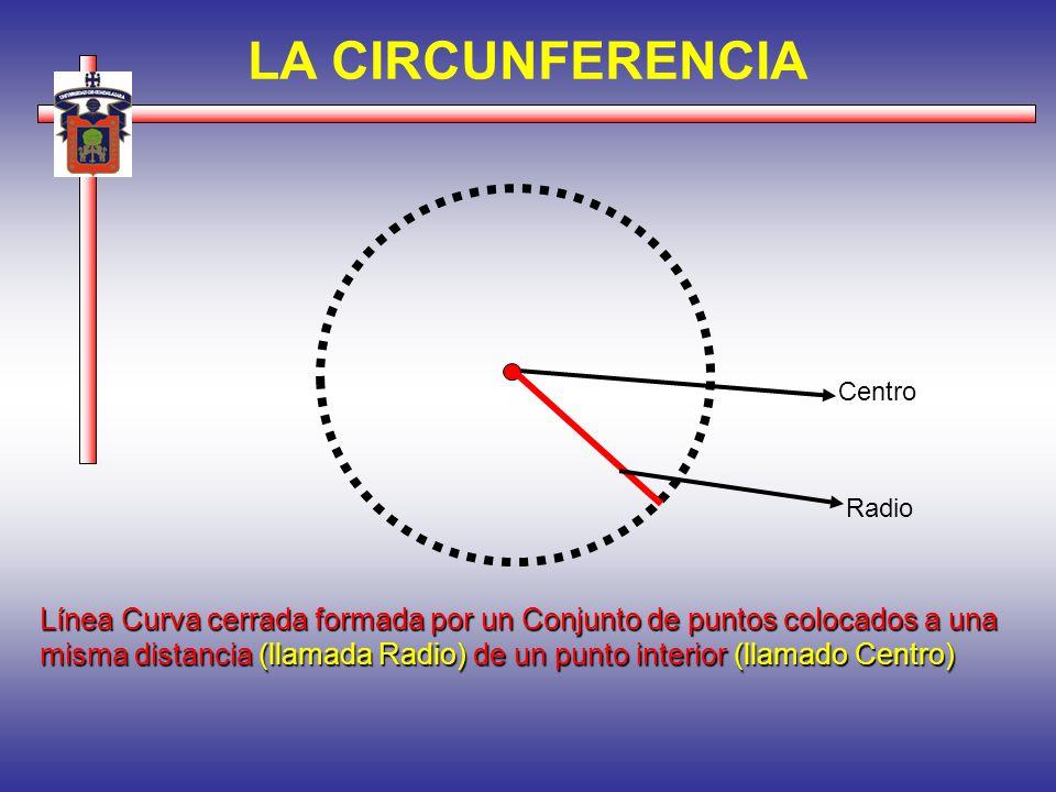LA CIRCUNFERENCIA Centro. Radio.