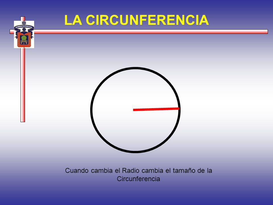 Cuando cambia el Radio cambia el tamaño de la Circunferencia