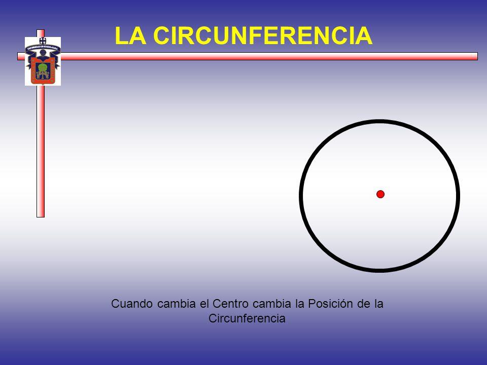 Cuando cambia el Centro cambia la Posición de la Circunferencia