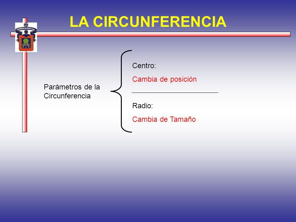 LA CIRCUNFERENCIA Centro: Cambia de posición