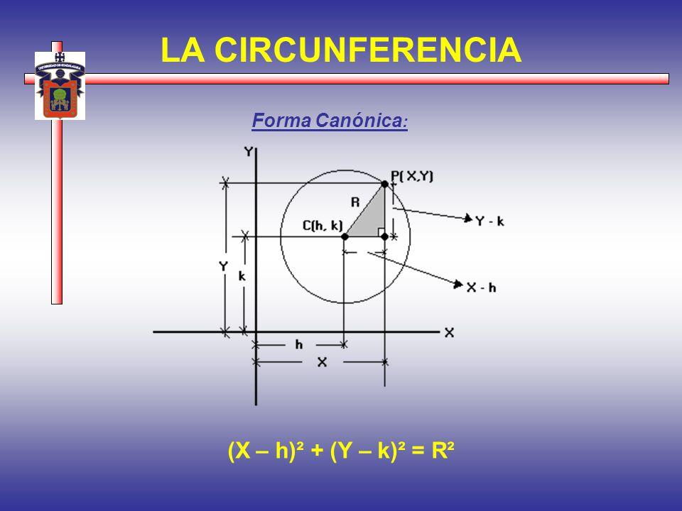 LA CIRCUNFERENCIA Forma Canónica: (X – h)² + (Y – k)² = R²