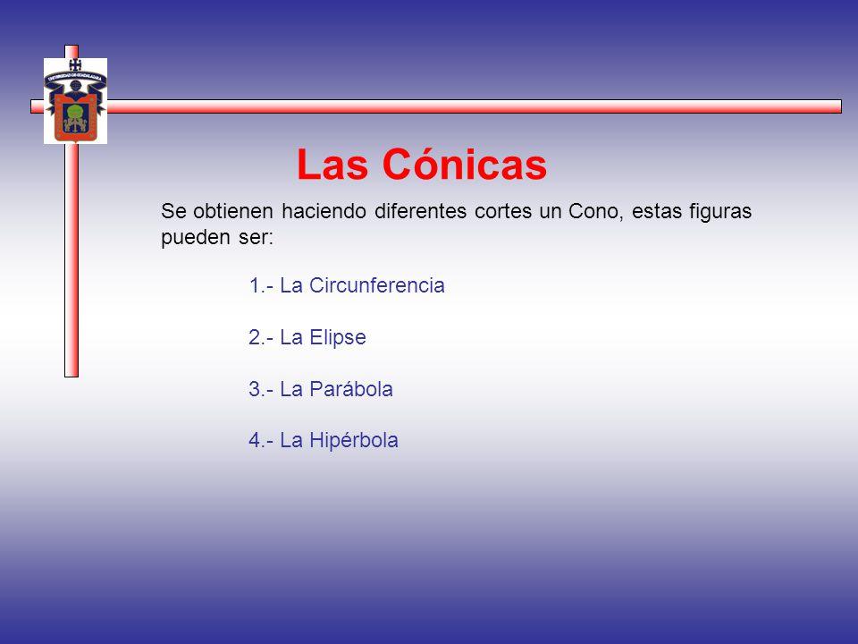 Las Cónicas Se obtienen haciendo diferentes cortes un Cono, estas figuras pueden ser: 1.- La Circunferencia.