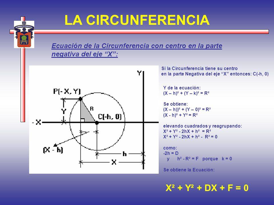 LA CIRCUNFERENCIA X² + Y² + DX + F = 0