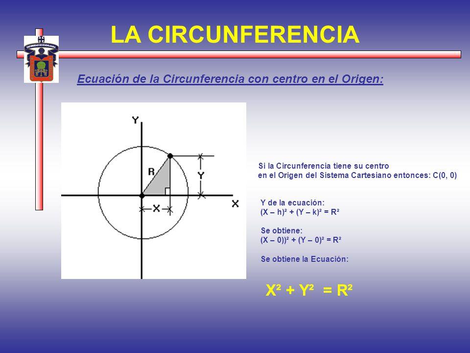 LA CIRCUNFERENCIA X² + Y² = R²