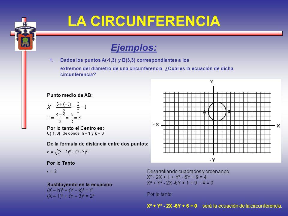 LA CIRCUNFERENCIA Ejemplos: