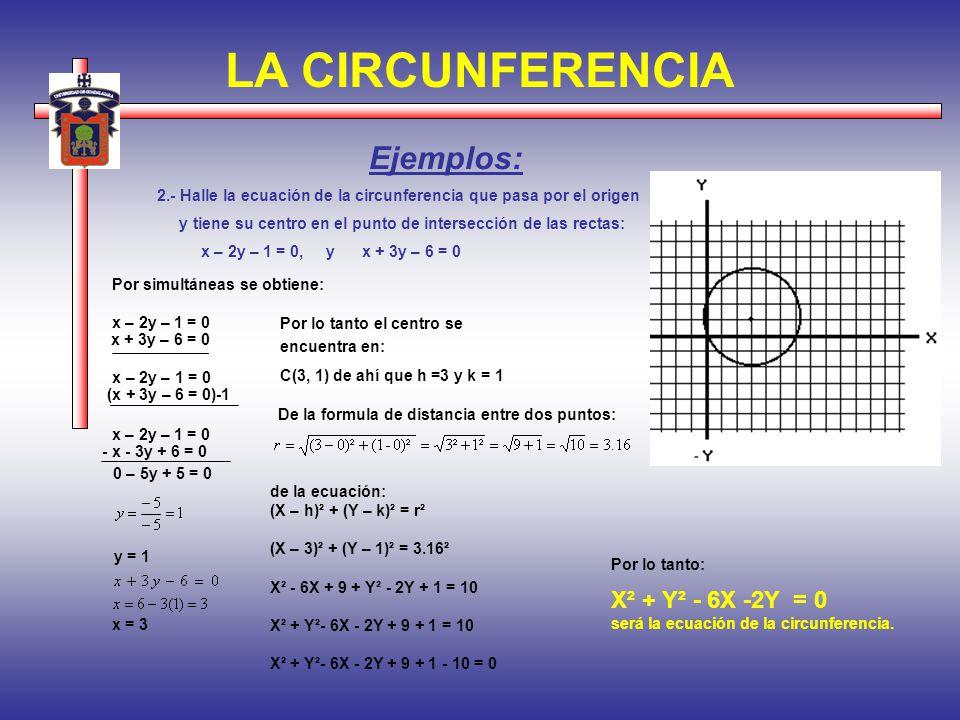 LA CIRCUNFERENCIA Ejemplos: X² + Y² - 6X -2Y = 0