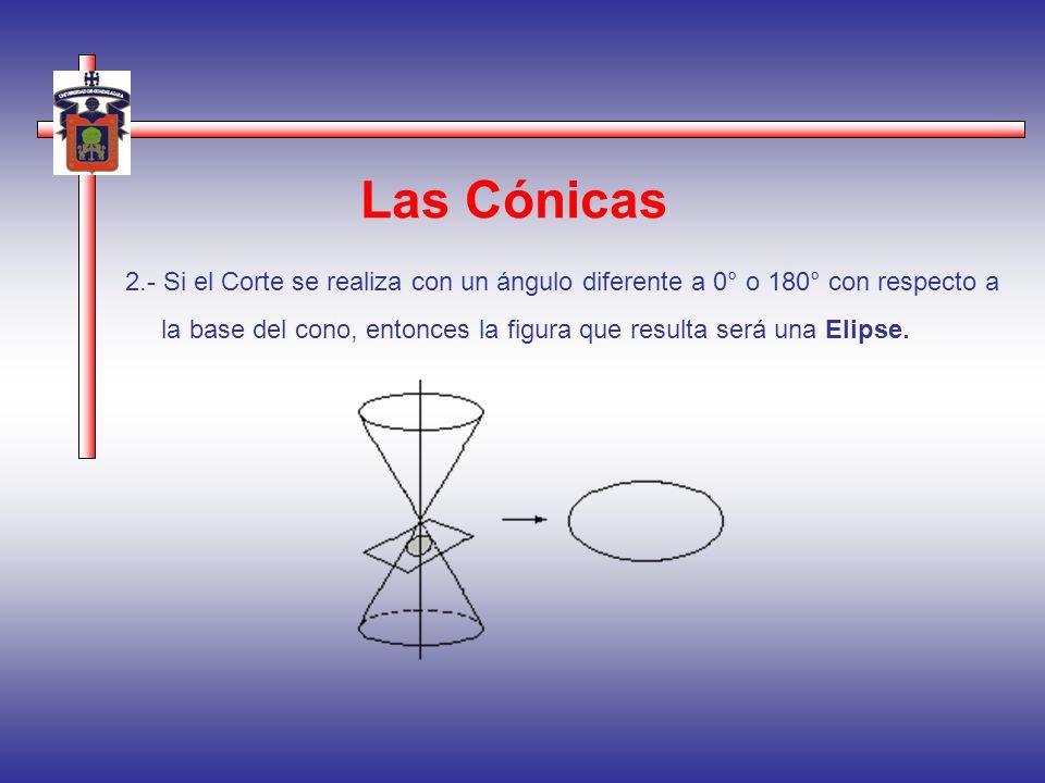 Las Cónicas 2.- Si el Corte se realiza con un ángulo diferente a 0° o 180° con respecto a.