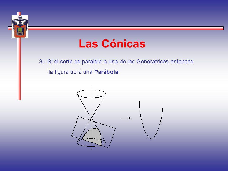 Las Cónicas 3.- Si el corte es paralelo a una de las Generatrices entonces.