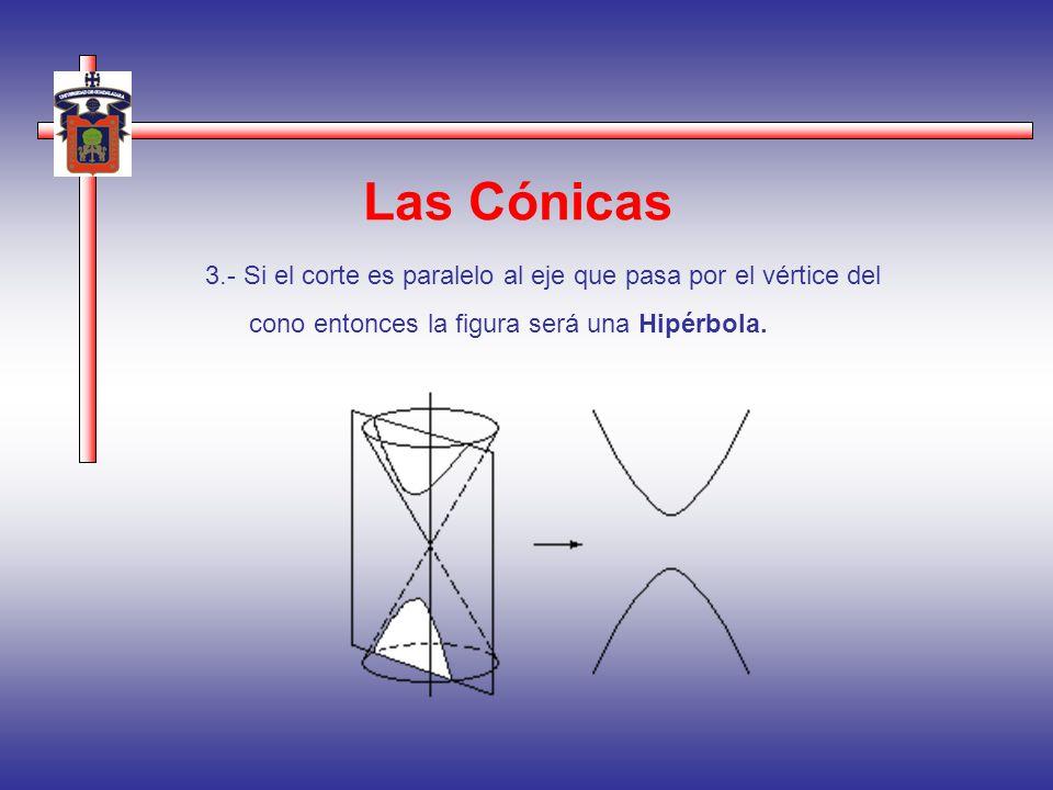 Las Cónicas 3.- Si el corte es paralelo al eje que pasa por el vértice del.
