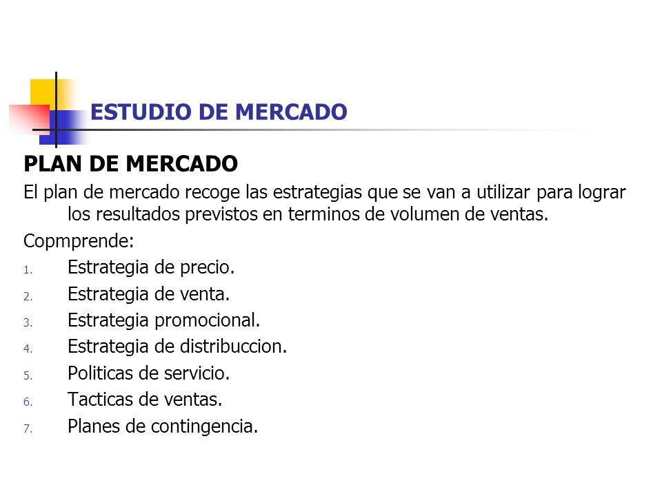 ESTUDIO DE MERCADO PLAN DE MERCADO