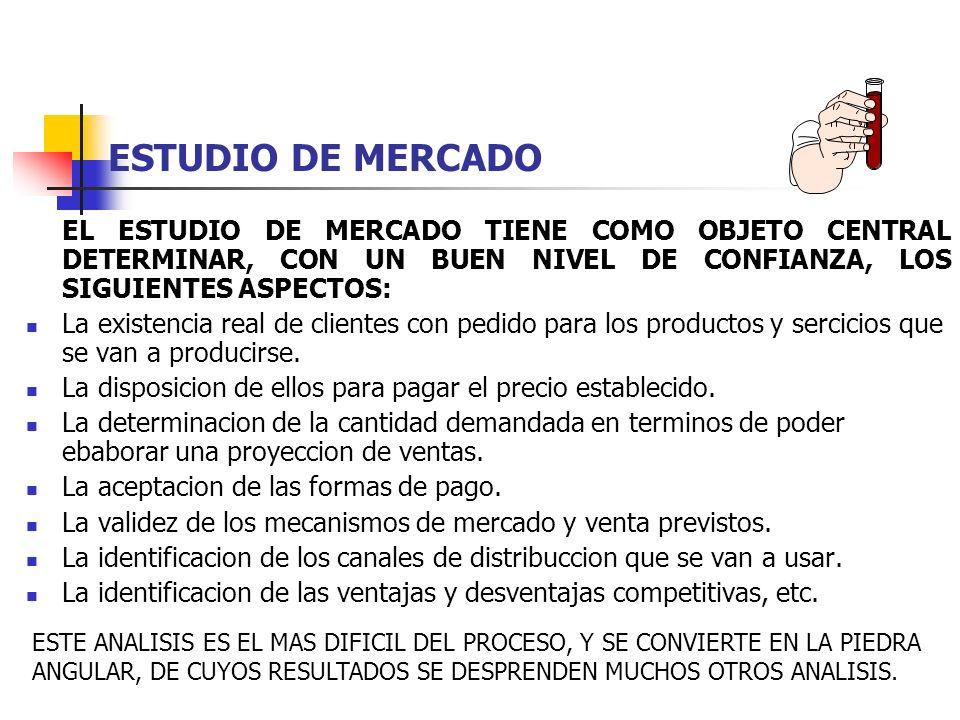 ESTUDIO DE MERCADO EL ESTUDIO DE MERCADO TIENE COMO OBJETO CENTRAL DETERMINAR, CON UN BUEN NIVEL DE CONFIANZA, LOS SIGUIENTES ASPECTOS: