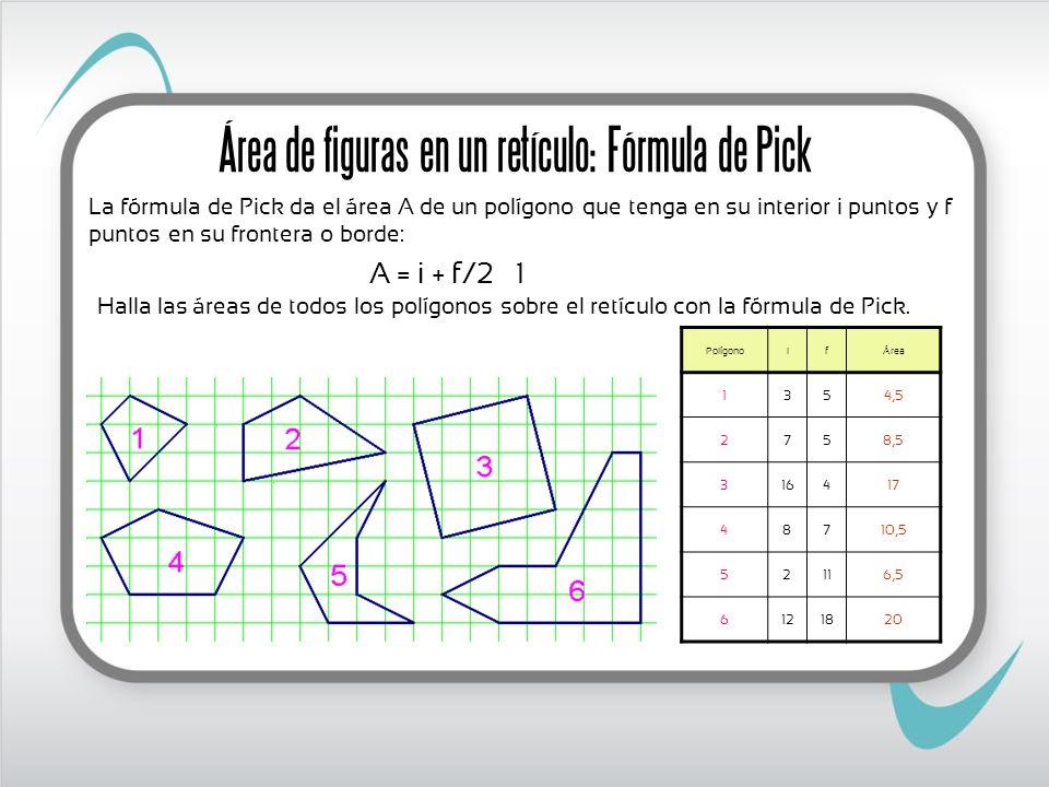 Área de figuras en un retículo: Fórmula de Pick