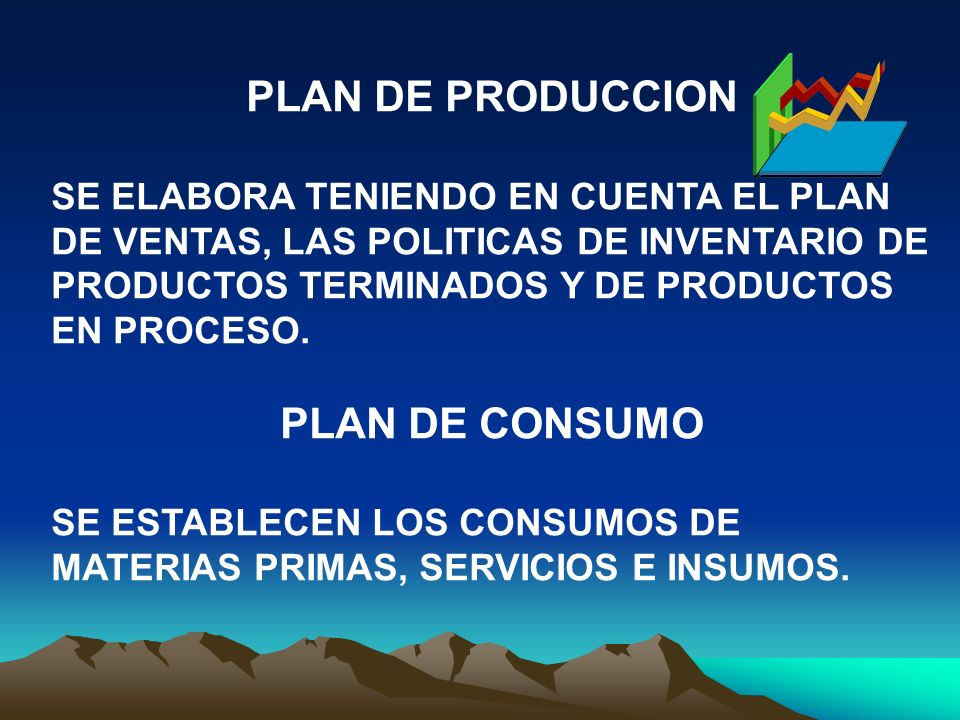 PLAN DE PRODUCCION PLAN DE CONSUMO