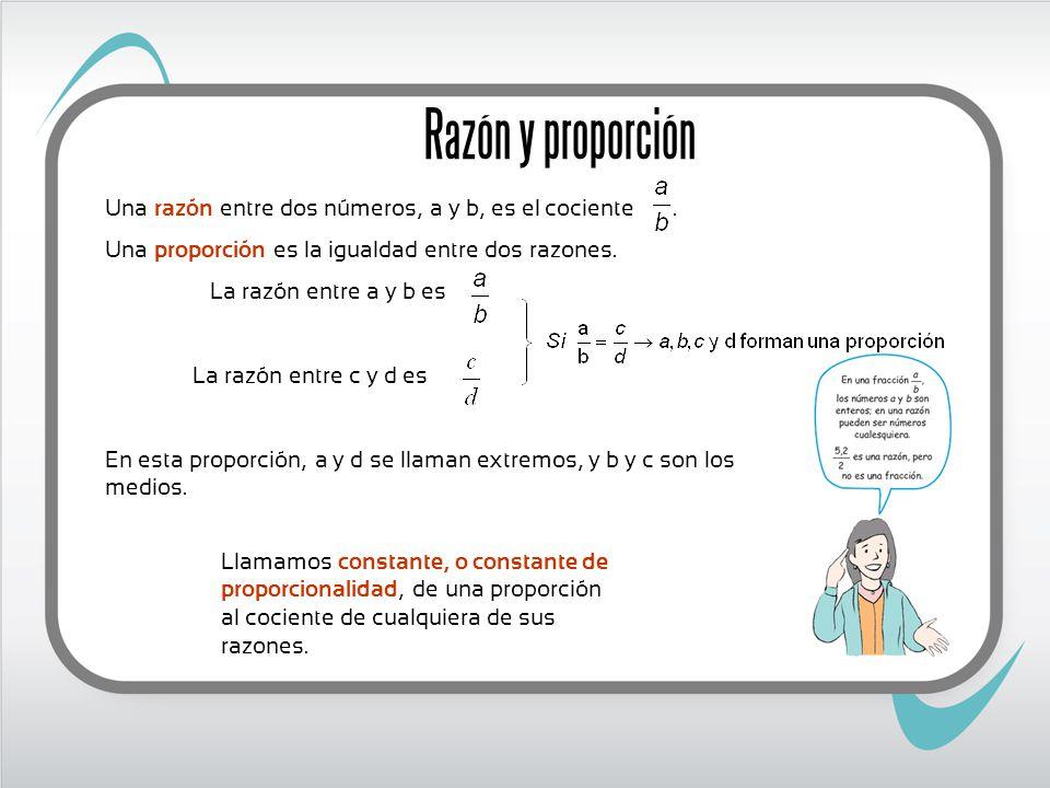 Razón y proporción Una razón entre dos números, a y b, es el cociente . Una proporción es la igualdad entre dos razones.