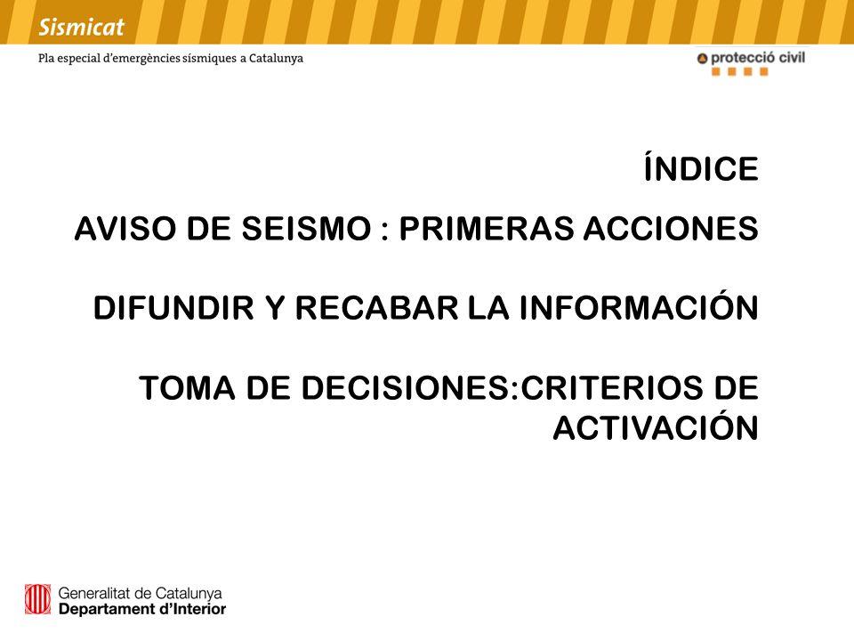 ÍNDICE AVISO DE SEISMO : PRIMERAS ACCIONES. DIFUNDIR Y RECABAR LA INFORMACIÓN.