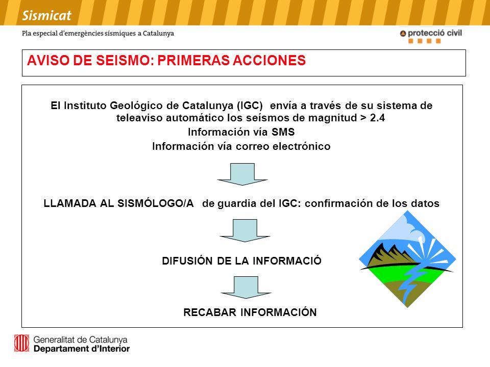 AVISO DE SEISMO: PRIMERAS ACCIONES