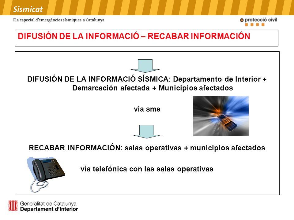 DIFUSIÓN DE LA INFORMACIÓ – RECABAR INFORMACIÓN