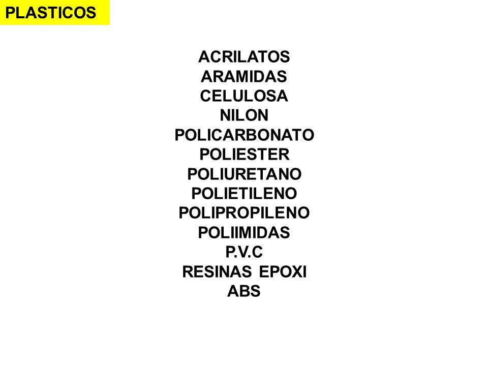 PLASTICOS ACRILATOS. ARAMIDAS. CELULOSA. NILON. POLICARBONATO. POLIESTER. POLIURETANO. POLIETILENO.