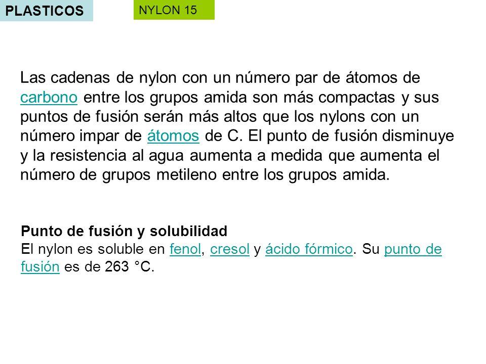PLASTICOS NYLON 15.