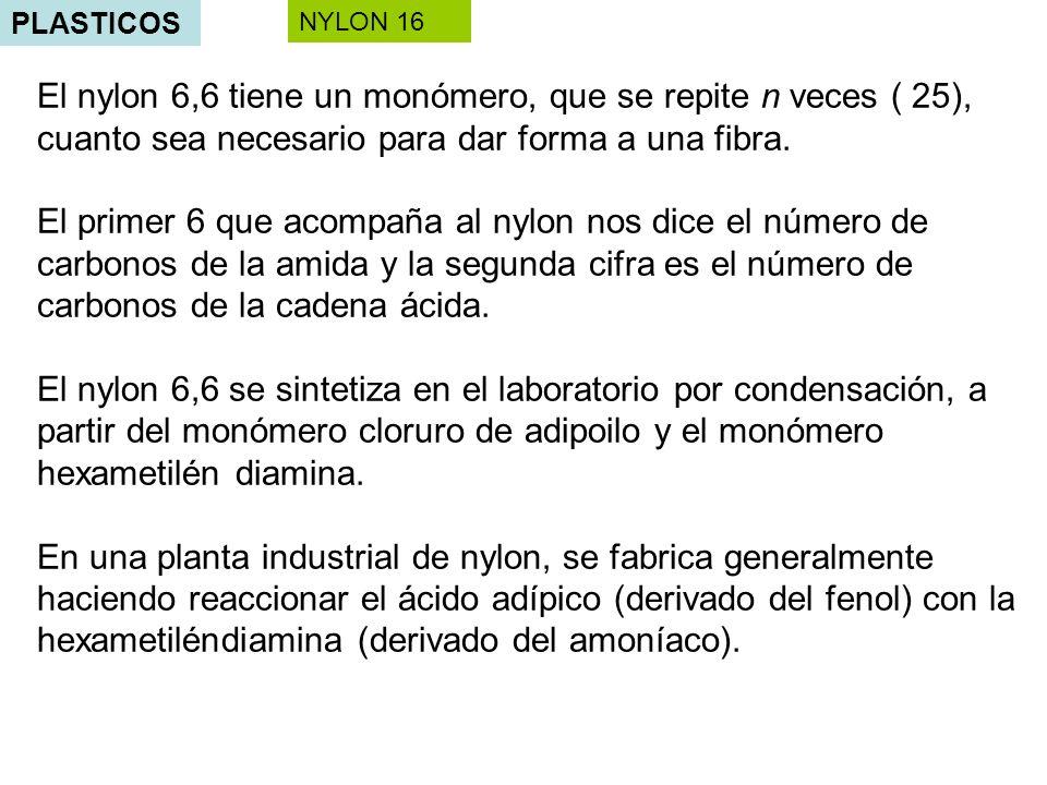 PLASTICOS NYLON 16. El nylon 6,6 tiene un monómero, que se repite n veces ( 25), cuanto sea necesario para dar forma a una fibra.
