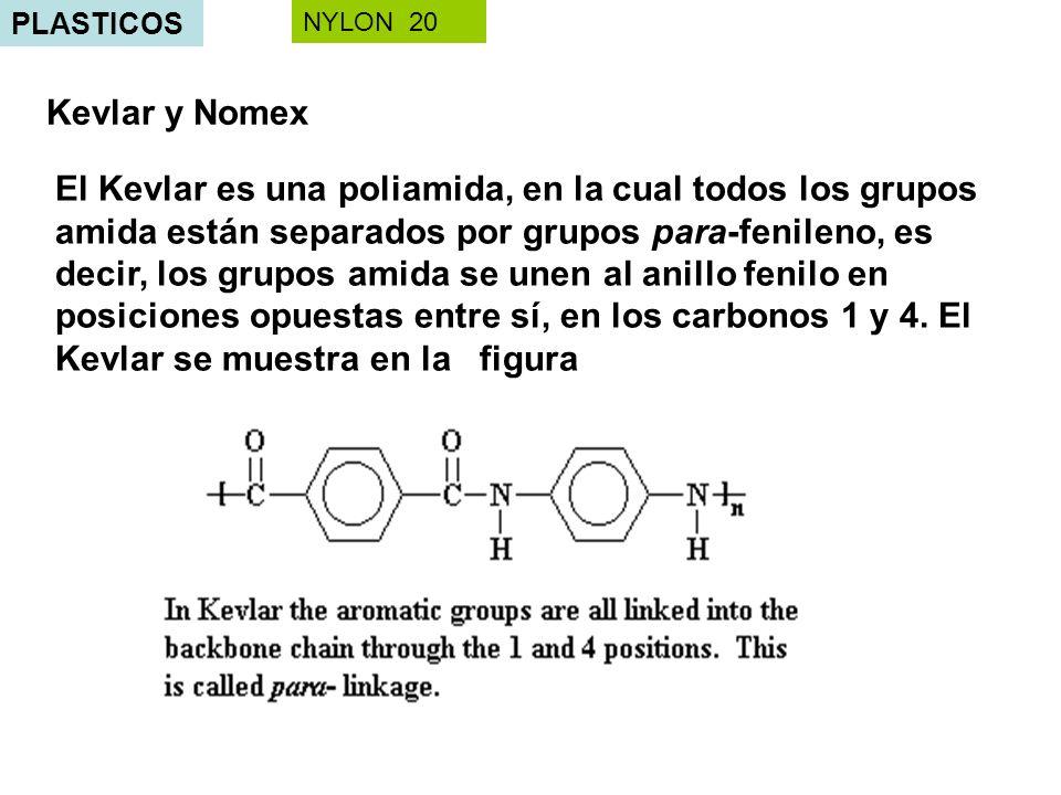 PLASTICOS NYLON 20. Kevlar y Nomex.