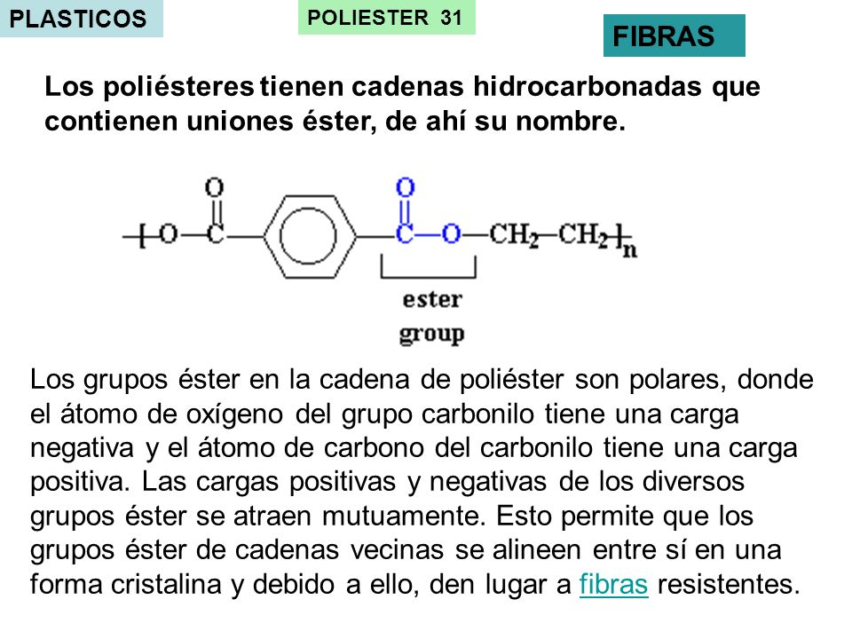 PLASTICOS POLIESTER 31. FIBRAS. Los poliésteres tienen cadenas hidrocarbonadas que contienen uniones éster, de ahí su nombre.