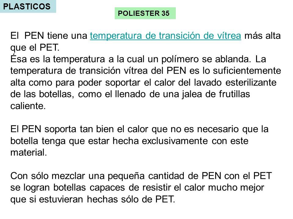 PLASTICOS POLIESTER 35. El PEN tiene una temperatura de transición de vítrea más alta que el PET.