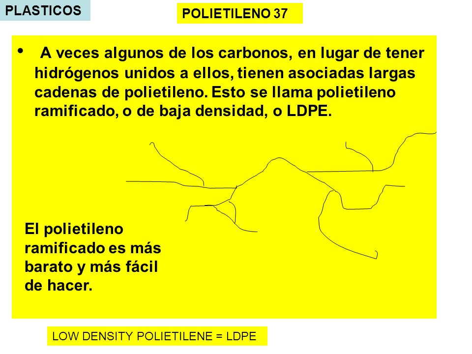 PLASTICOS POLIETILENO 37.