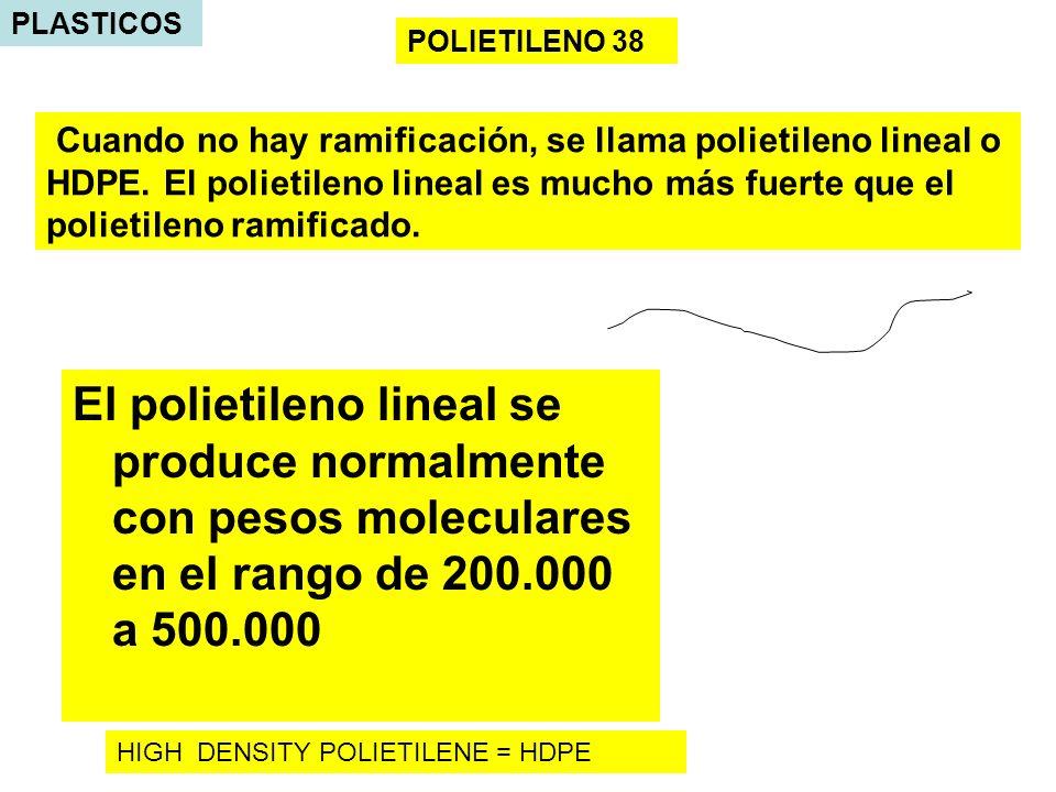 PLASTICOS POLIETILENO 38.
