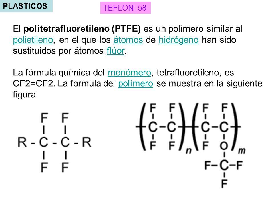 Representación de la molécula de Politetrafluoretileno