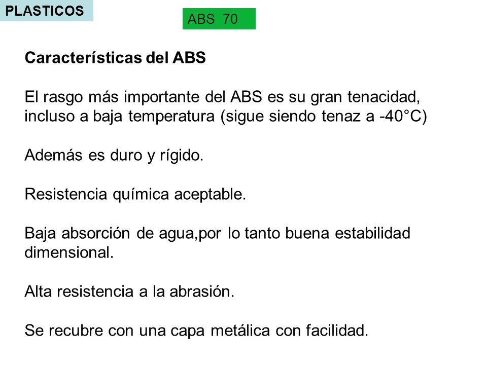 Características del ABS