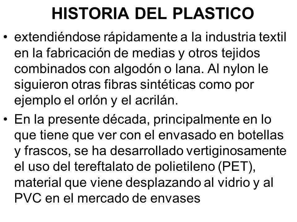 HISTORIA DEL PLASTICO