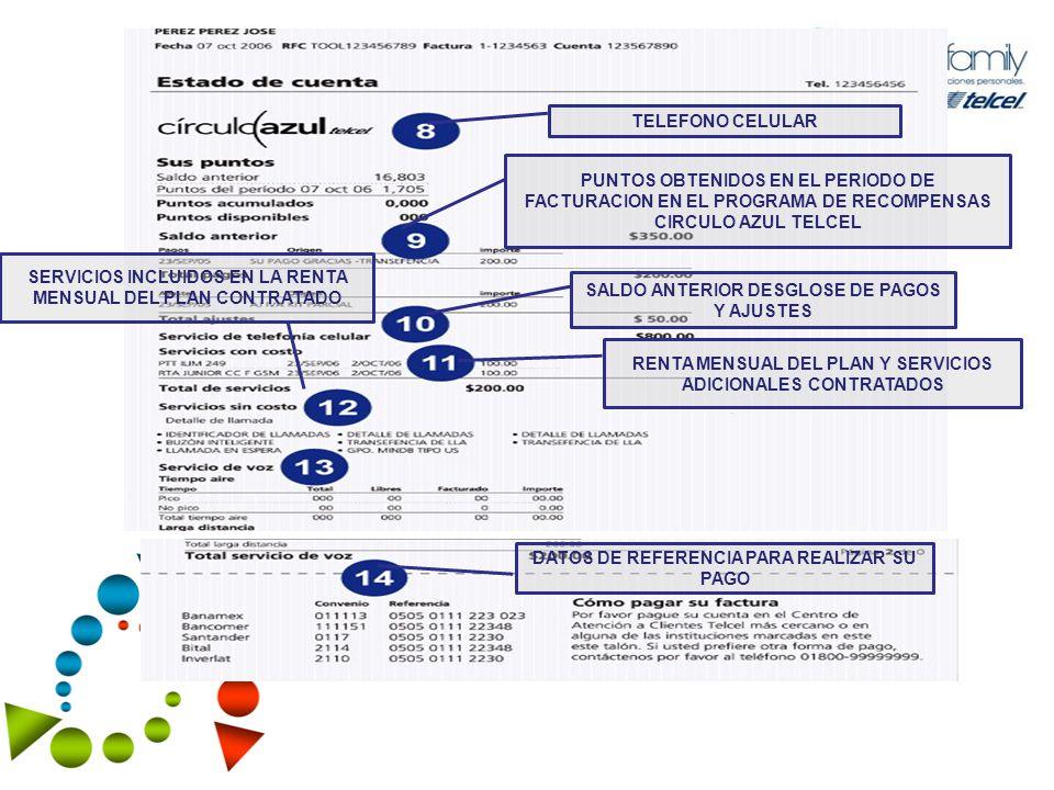 SERVICIOS INCLUIDOS EN LA RENTA MENSUAL DEL PLAN CONTRATADO