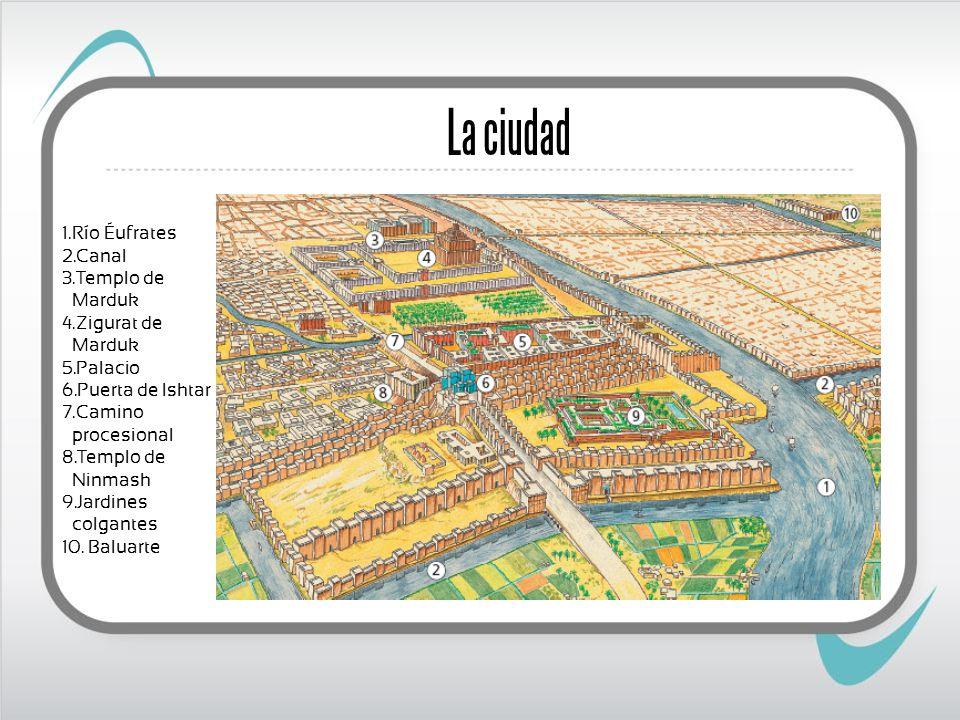 La ciudad Río Éufrates Canal Templo de Marduk Zigurat de Marduk