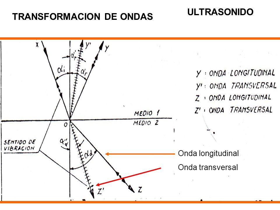 TRANSFORMACION DE ONDAS