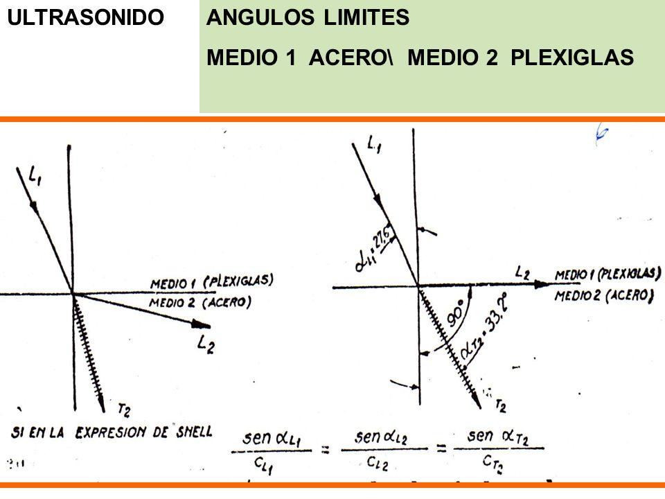 ULTRASONIDO ANGULOS LIMITES MEDIO 1 ACERO\ MEDIO 2 PLEXIGLAS