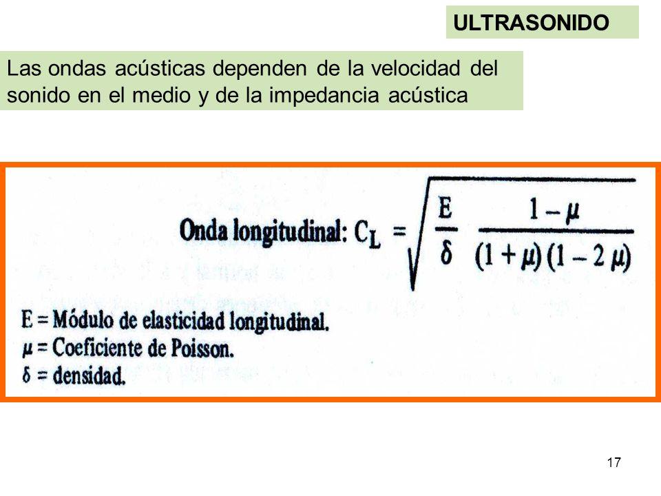ULTRASONIDO Las ondas acústicas dependen de la velocidad del sonido en el medio y de la impedancia acústica.