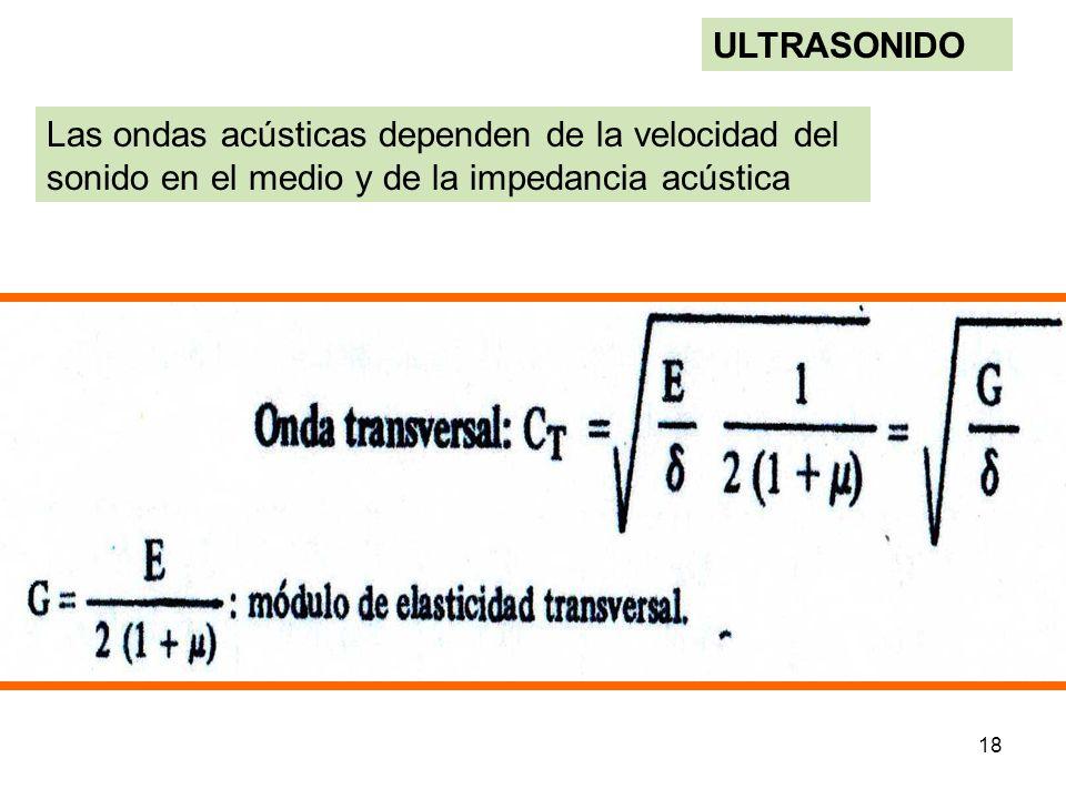 ULTRASONIDOLas ondas acústicas dependen de la velocidad del sonido en el medio y de la impedancia acústica.