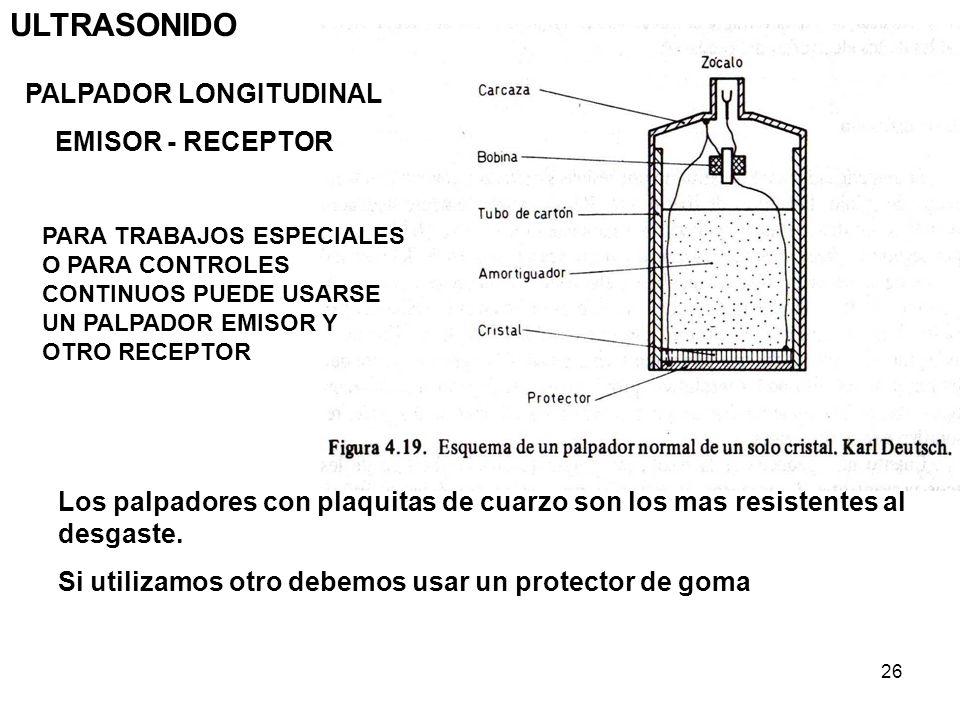 ULTRASONIDO PALPADOR LONGITUDINAL EMISOR - RECEPTOR
