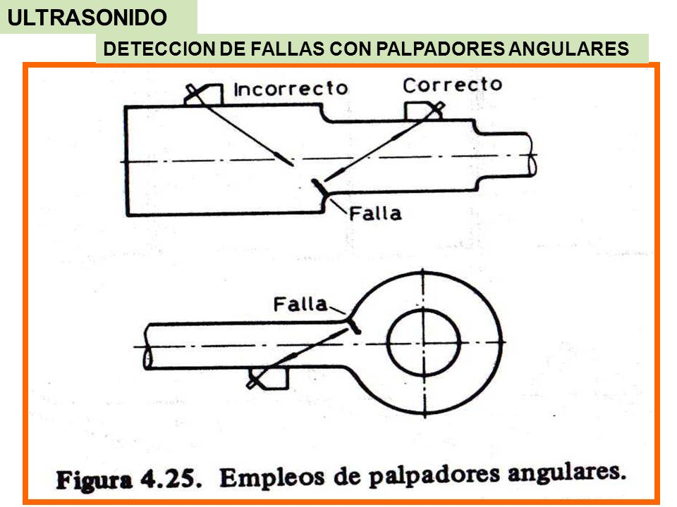 ULTRASONIDO DETECCION DE FALLAS CON PALPADORES ANGULARES